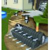 Рекомендации по подбору систем поверхностного водоотведения